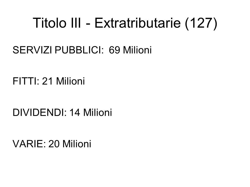 Titolo III - Extratributarie (127) SERVIZI PUBBLICI: 69 Milioni FITTI: 21 Milioni DIVIDENDI: 14 Milioni VARIE: 20 Milioni