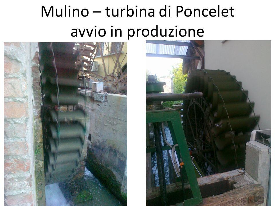 Mulino – turbina di Poncelet avvio in produzione
