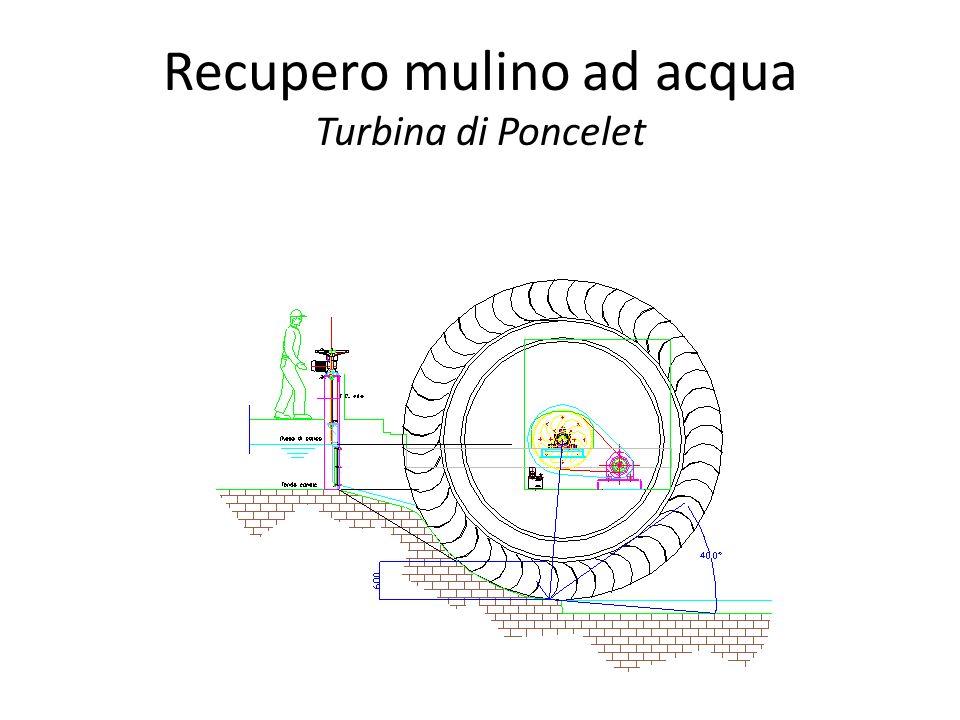 Mulino – turbina di Poncelet Potenza meccanica La potenza meccanica che il mulino è in grado di generare dipende dalla portata della roggia, dal salto dacqua e dallefficienza della ruota (Turbina di Poncelet) Nel nostro caso : Portata dacqua 400 litri/secondo Salto dacqua 2,2 metri Rendimento ruota 0,80 determinano una potenza meccanica di 6,9 KW