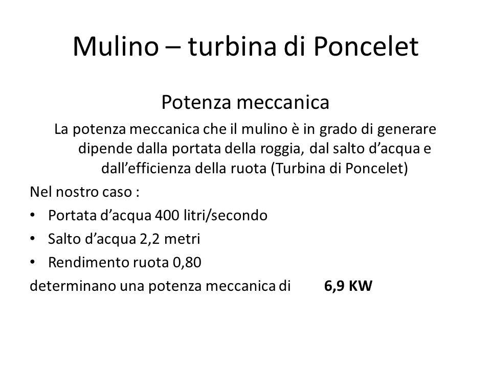 Mulino – turbina di Poncelet Potenza meccanica La potenza meccanica che il mulino è in grado di generare dipende dalla portata della roggia, dal salto