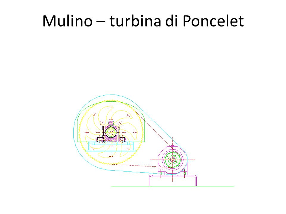 Potenza elettrica Per produrre energia elettrica la ruota è collegata ad alcuni dispositivi meccanici ed elettrici ciascuno dei quali assorbe potenza: Trasmissione a catena Moltiplicatore di velocità Generatore elettrico Inverter Potenza elettrica finale prodotta 5,5 kW (Etot 0,63) Considerando circa 11 mesi di funzionamento (8000 ore) lenergia elettrica prodotta è circa 44.000 kWh Mulino – turbina di Poncelet