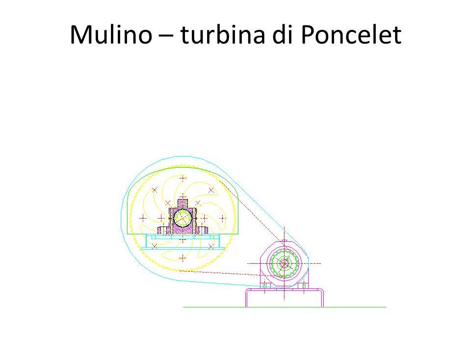 Mulino – turbina di Poncelet