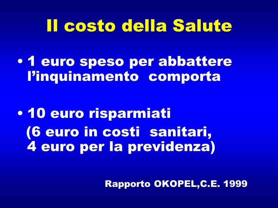Il costo della Salute 1 euro speso per abbattere linquinamento comporta 10 euro risparmiati (6 euro in costi sanitari, 4 euro per la previdenza) Rappo