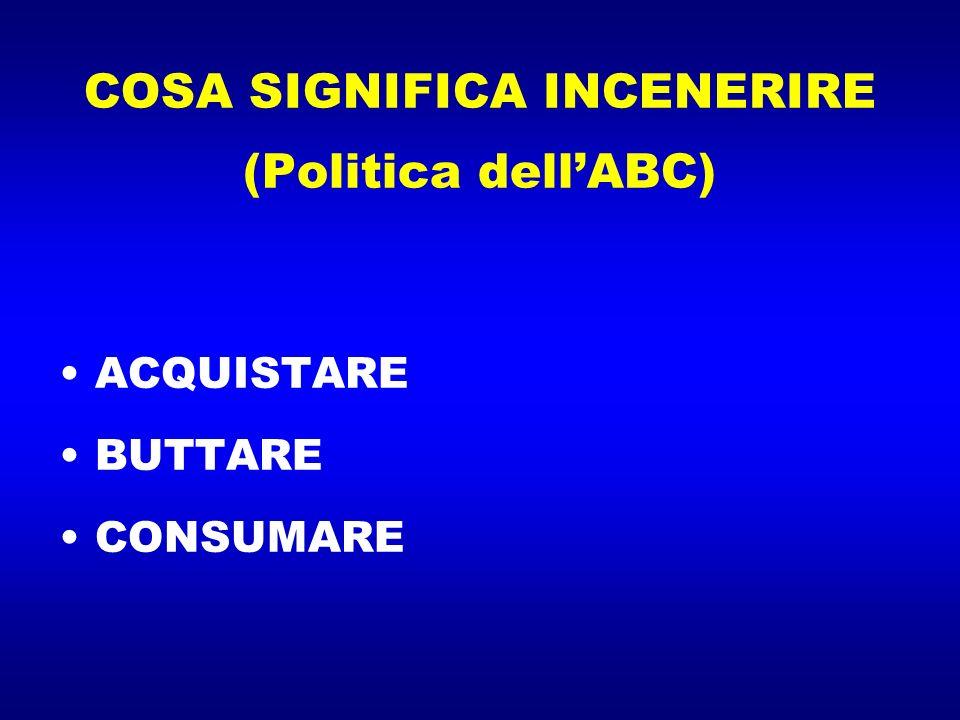 COSA SIGNIFICA INCENERIRE (Politica dellABC) ACQUISTARE BUTTARE CONSUMARE