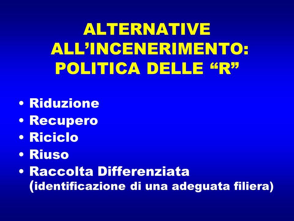 ALTERNATIVE ALLINCENERIMENTO: POLITICA DELLE R Riduzione Recupero Riciclo Riuso Raccolta Differenziata ( identificazione di una adeguata filiera)