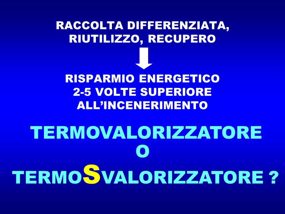 RACCOLTA DIFFERENZIATA, RIUTILIZZO, RECUPERO RISPARMIO ENERGETICO 2-5 VOLTE SUPERIORE ALLINCENERIMENTO TERMOVALORIZZATORE O TERMO S VALORIZZATORE ?