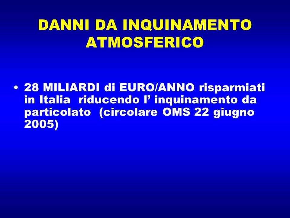 DANNI DA INQUINAMENTO ATMOSFERICO 28 MILIARDI di EURO/ANNO risparmiati in Italia riducendo l inquinamento da particolato (circolare OMS 22 giugno 2005