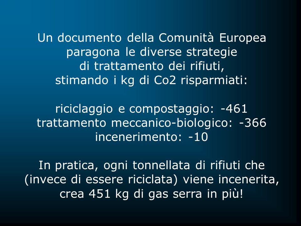 Un documento della Comunità Europea paragona le diverse strategie di trattamento dei rifiuti, stimando i kg di Co2 risparmiati: riciclaggio e composta