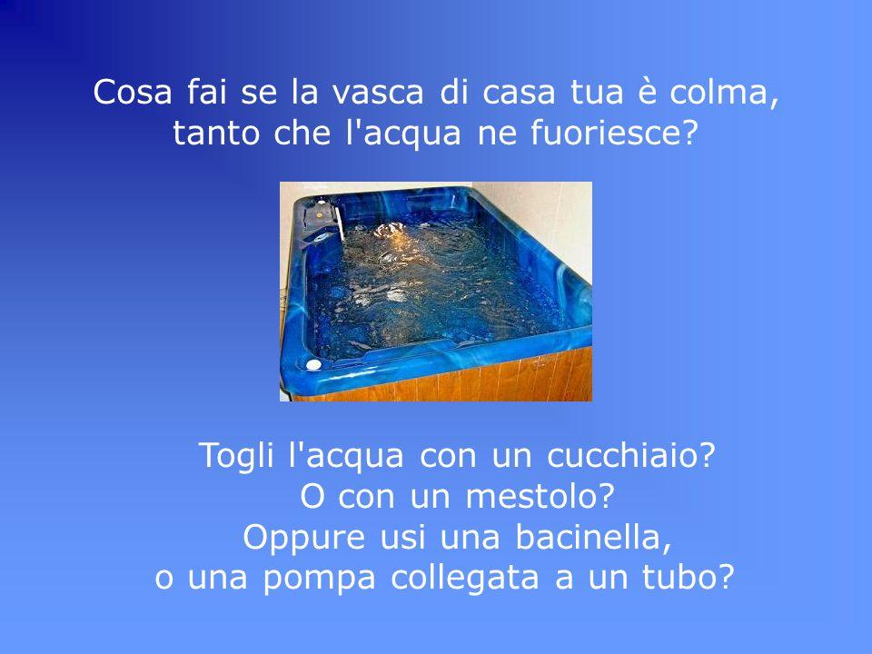 Cosa fai se la vasca di casa tua è colma, tanto che l'acqua ne fuoriesce? Togli l'acqua con un cucchiaio? O con un mestolo? Oppure usi una bacinella,