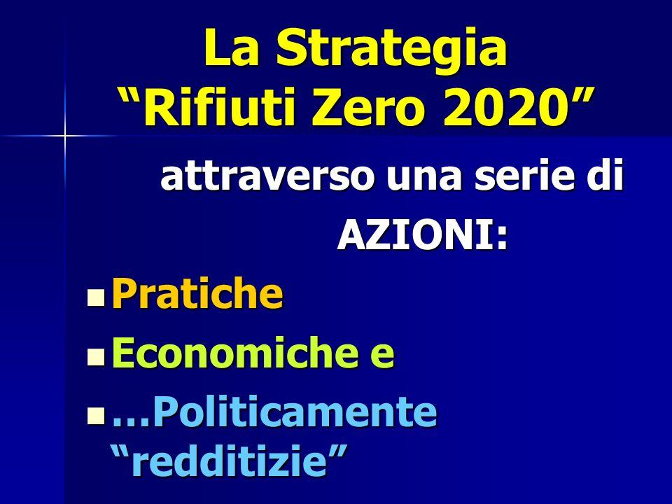 La Strategia Rifiuti Zero 2020 attraverso una serie di attraverso una serie di AZIONI: AZIONI: Pratiche Pratiche Economiche e Economiche e …Politicame