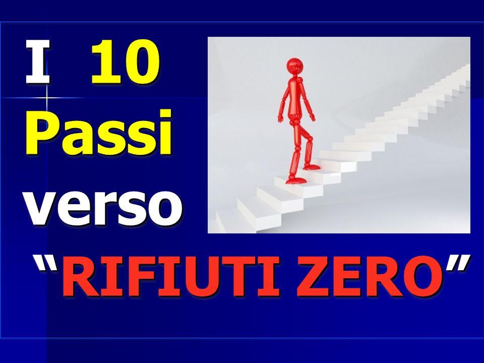 I 10 I 10 Passi Passi verso verso RIFIUTI ZERORIFIUTI ZERO I 10 I 10 Passi Passi verso verso RIFIUTI ZERORIFIUTI ZERO