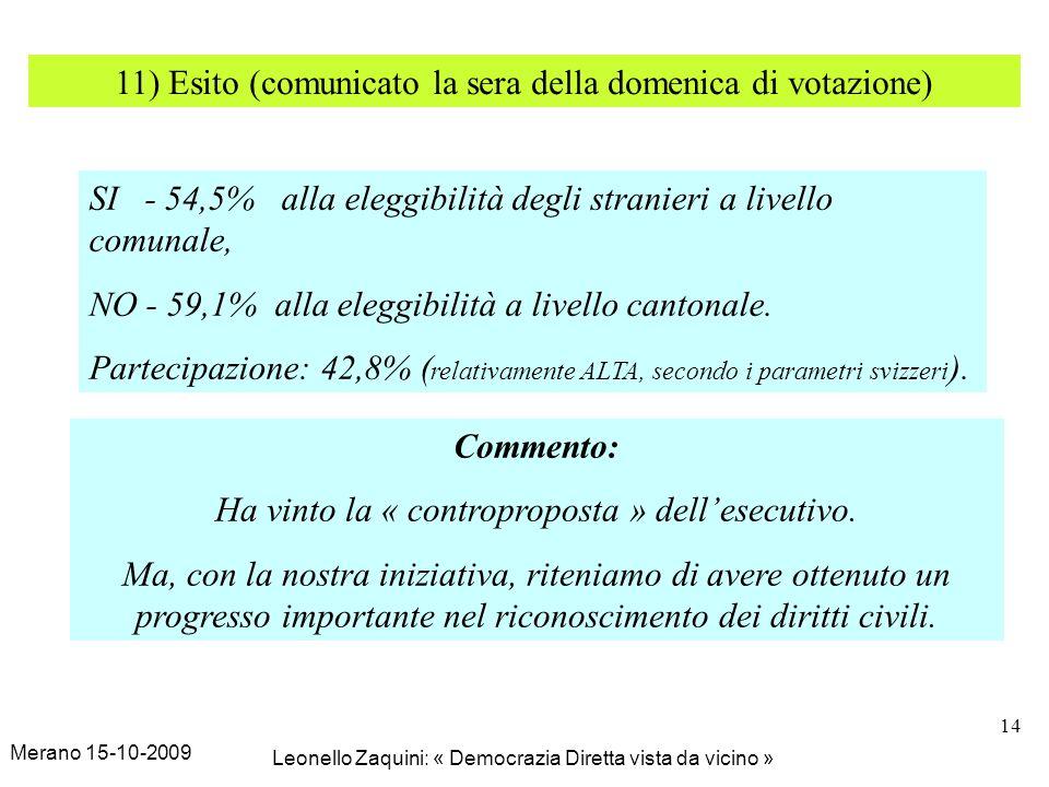 Merano 15-10-2009 Leonello Zaquini: « Democrazia Diretta vista da vicino » 14 11) Esito (comunicato la sera della domenica di votazione) SI - 54,5% al