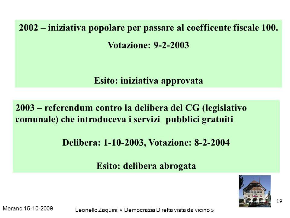 Merano 15-10-2009 Leonello Zaquini: « Democrazia Diretta vista da vicino » 19 2002 – iniziativa popolare per passare al coefficente fiscale 100. Votaz