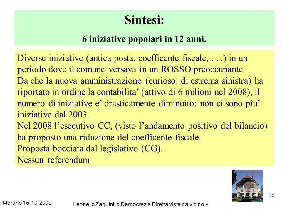 Merano 15-10-2009 Leonello Zaquini: « Democrazia Diretta vista da vicino » 20 Sintesi: 6 iniziative popolari in 12 anni. Diverse iniziative (antica po