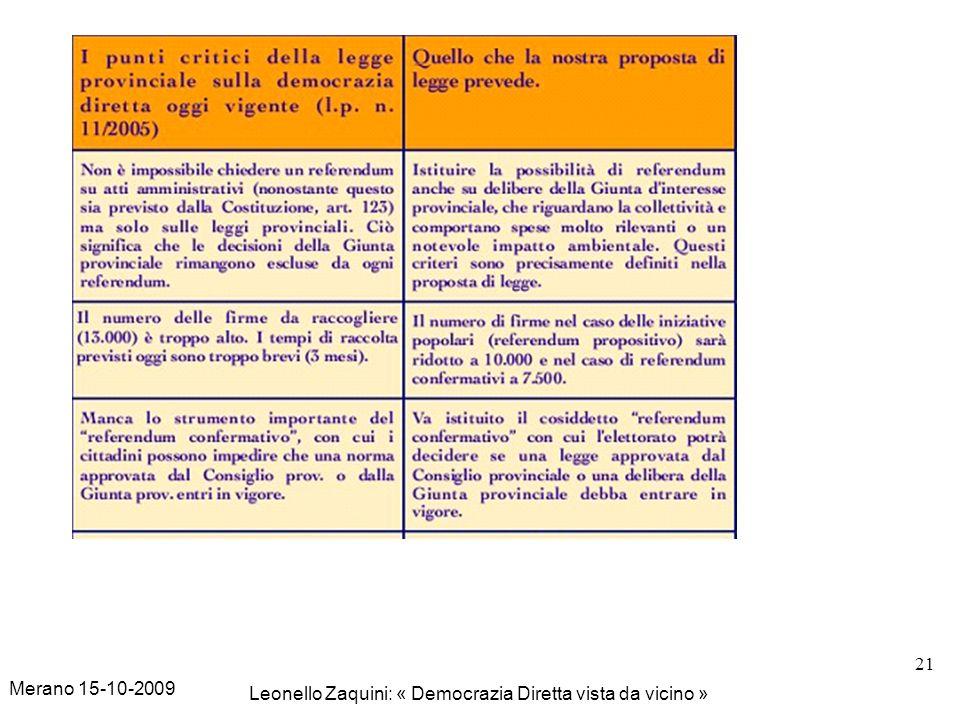 Merano 15-10-2009 Leonello Zaquini: « Democrazia Diretta vista da vicino » 21