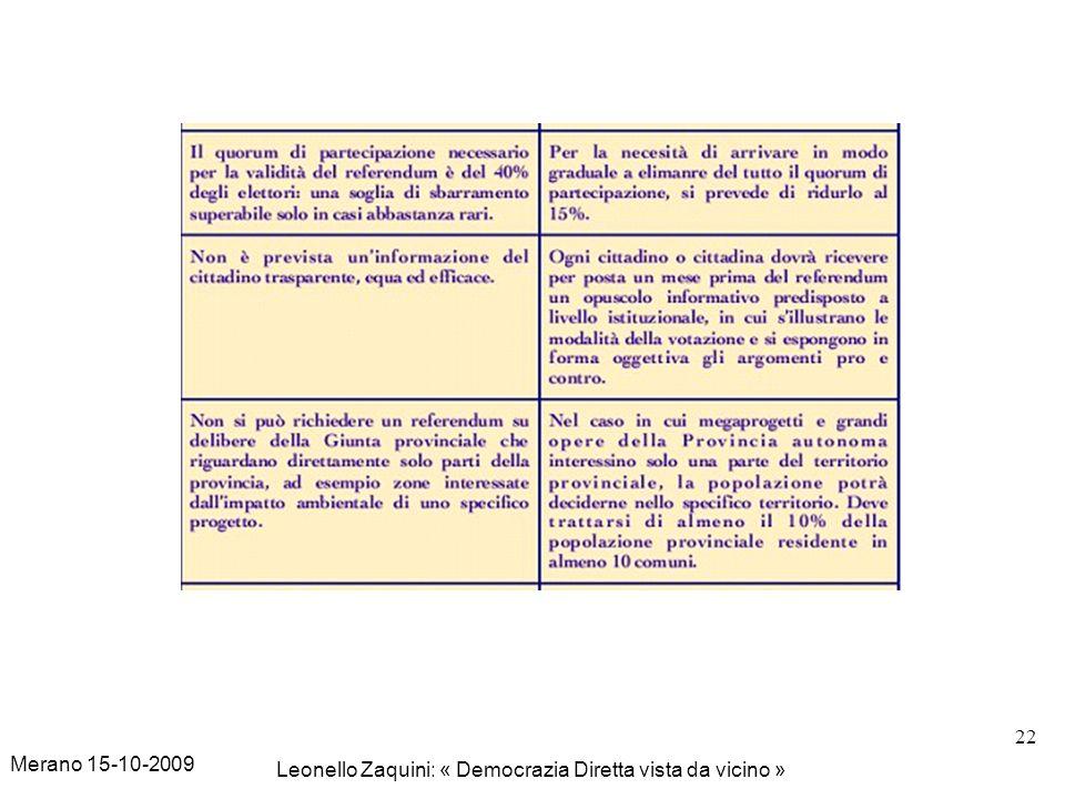 Merano 15-10-2009 Leonello Zaquini: « Democrazia Diretta vista da vicino » 22