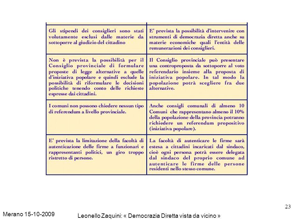 Merano 15-10-2009 Leonello Zaquini: « Democrazia Diretta vista da vicino » 23