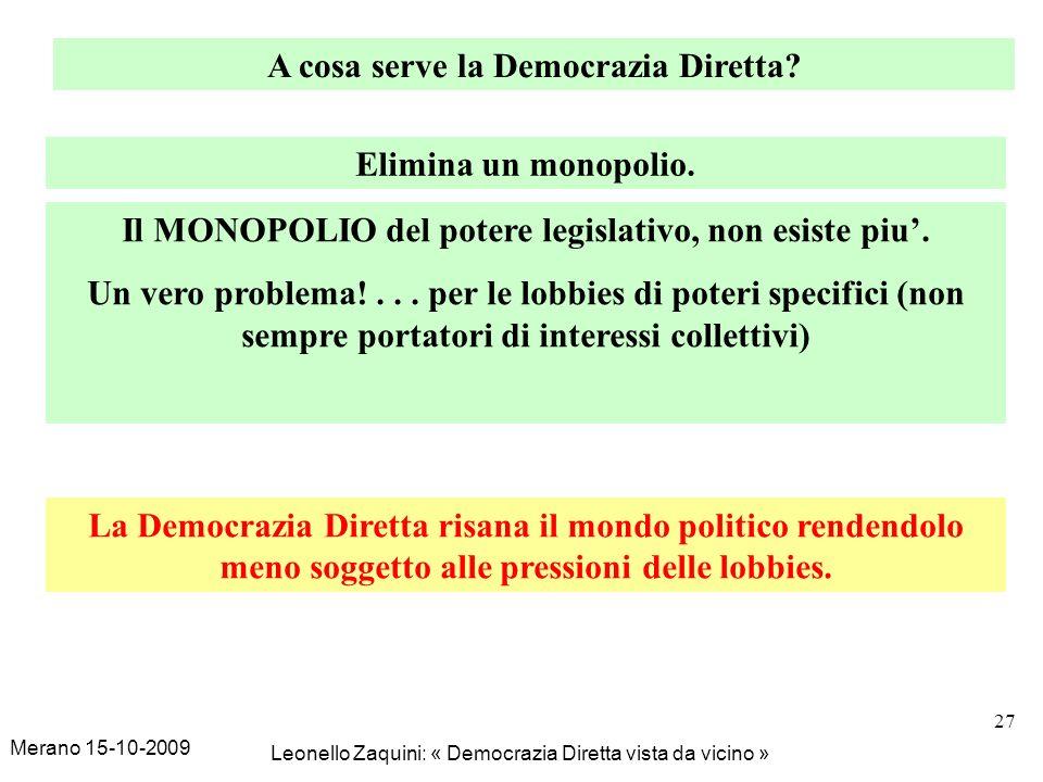 Merano 15-10-2009 Leonello Zaquini: « Democrazia Diretta vista da vicino » 27 A cosa serve la Democrazia Diretta? Elimina un monopolio. La Democrazia