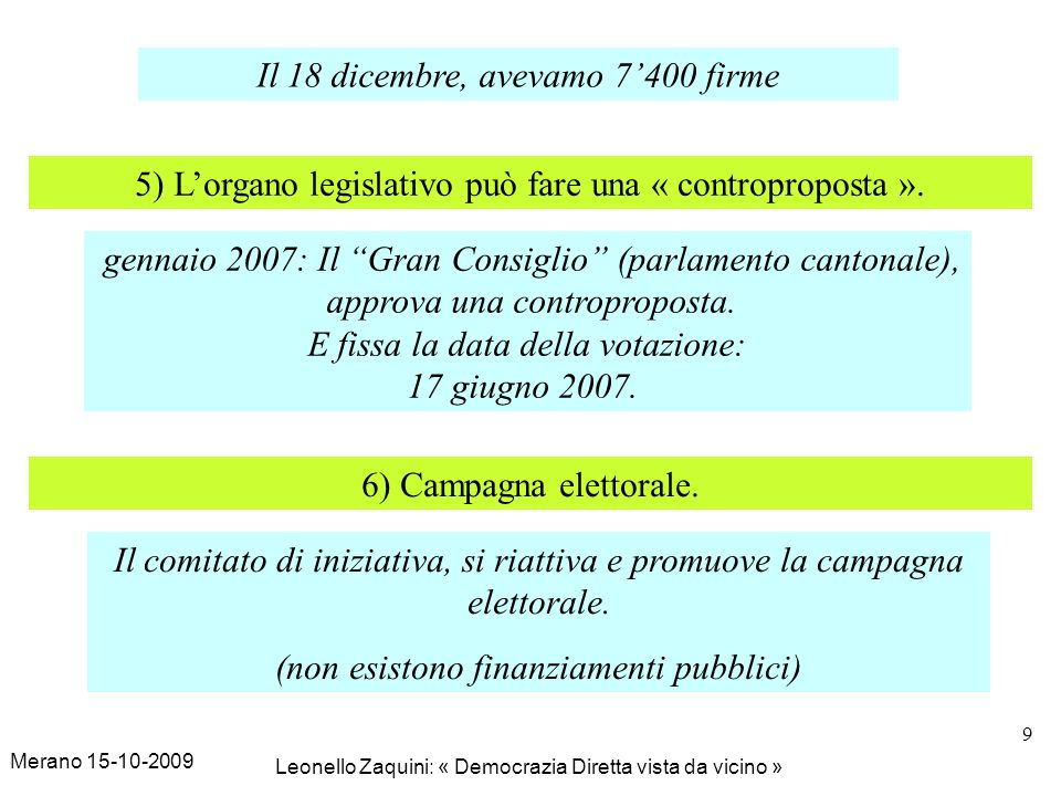Merano 15-10-2009 Leonello Zaquini: « Democrazia Diretta vista da vicino » 9 5) Lorgano legislativo può fare una « controproposta ». 6) Campagna elett