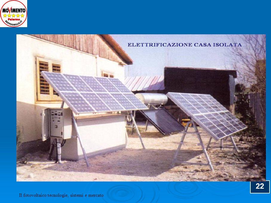 22 Il fotovoltaico:tecnologie, sistemi e mercato