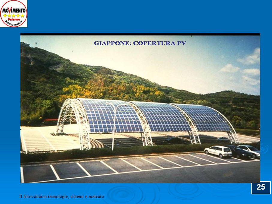 25 Il fotovoltaico:tecnologie, sistemi e mercato