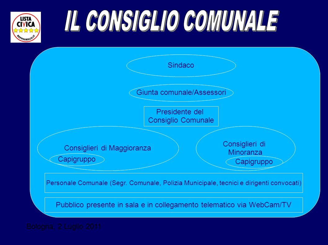 Bologna, 2 Luglio 2011 Sindaco Giunta comunale/Assessori Consiglieri di Maggioranza Consiglieri di Minoranza Presidente del Consiglio Comunale Persona