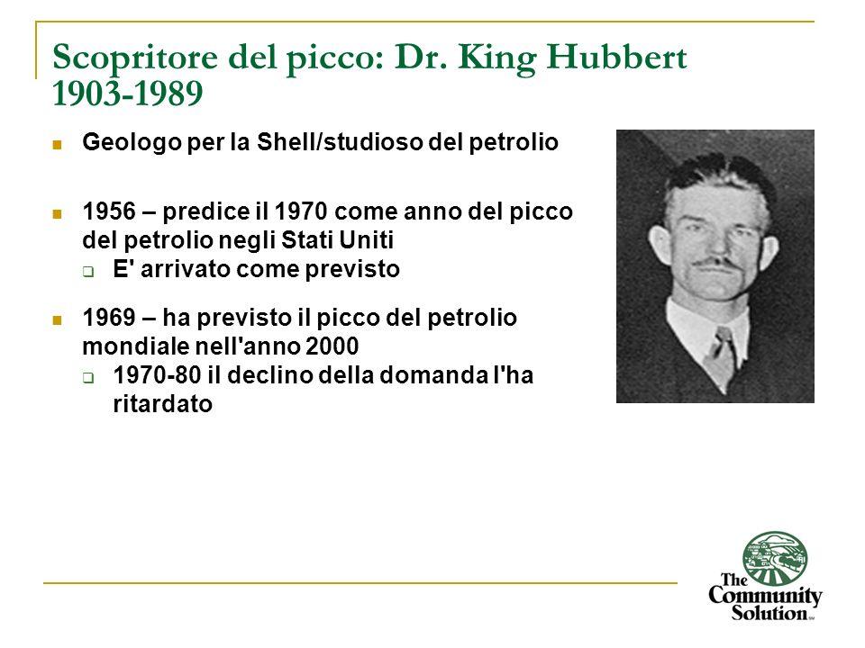 Scopritore del picco: Dr. King Hubbert 1903-1989 Geologo per la Shell/studioso del petrolio 1956 – predice il 1970 come anno del picco del petrolio ne
