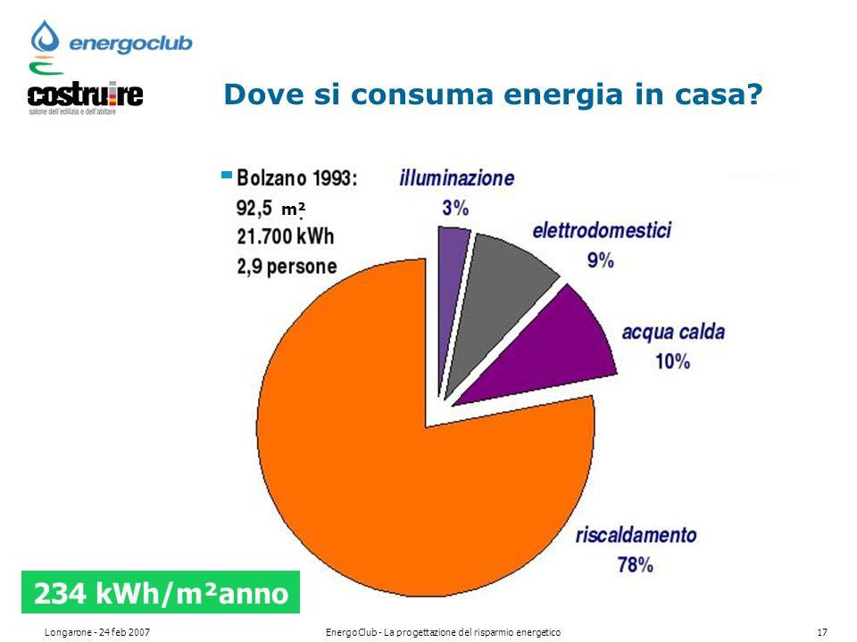 Longarone - 24 feb 2007EnergoClub - La progettazione del risparmio energetico17 Dove si consuma energia in casa.