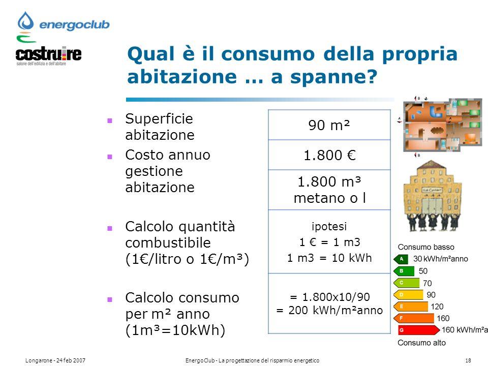 Longarone - 24 feb 2007EnergoClub - La progettazione del risparmio energetico18 Qual è il consumo della propria abitazione … a spanne.
