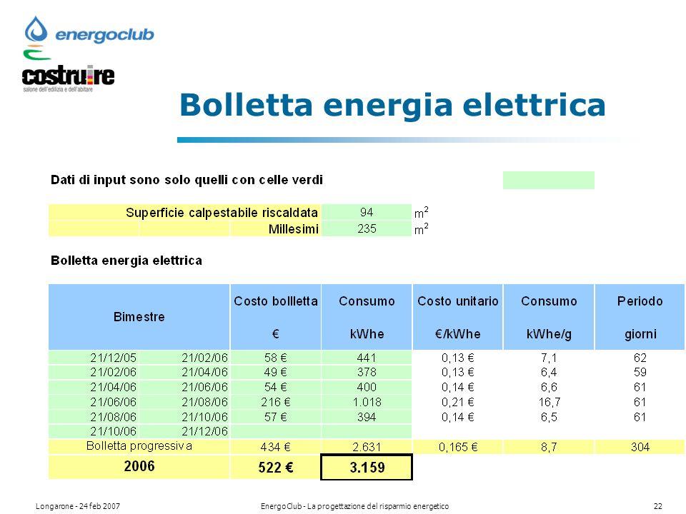 Longarone - 24 feb 2007EnergoClub - La progettazione del risparmio energetico22 Bolletta energia elettrica