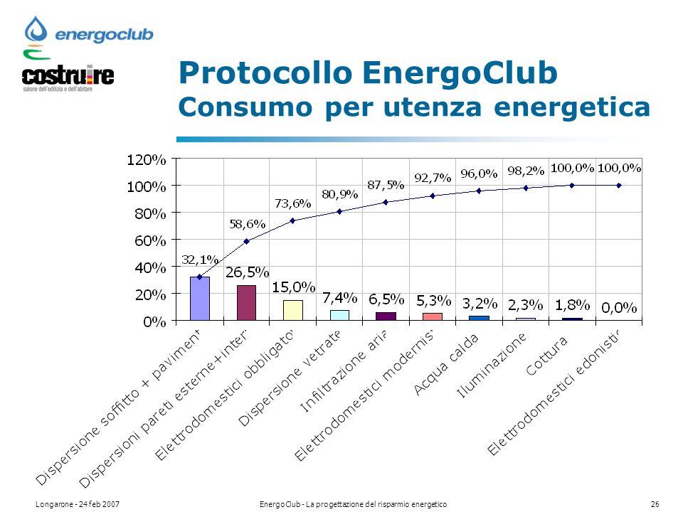 Longarone - 24 feb 2007EnergoClub - La progettazione del risparmio energetico26 Protocollo EnergoClub Consumo per utenza energetica