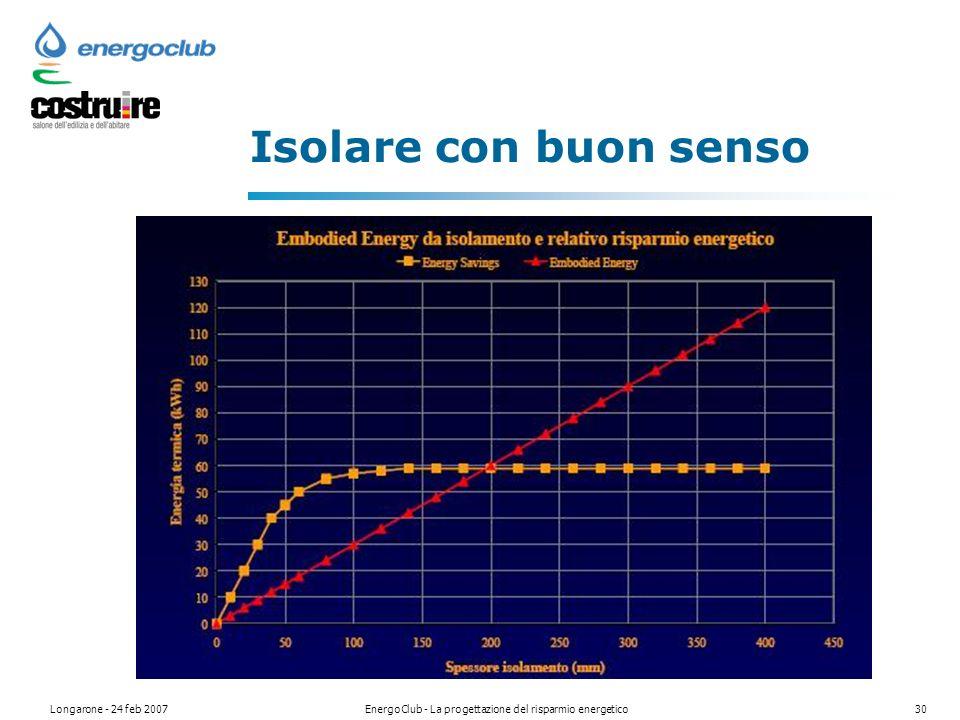 Longarone - 24 feb 2007EnergoClub - La progettazione del risparmio energetico30 Isolare con buon senso