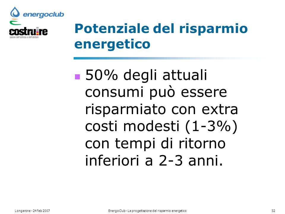 Longarone - 24 feb 2007EnergoClub - La progettazione del risparmio energetico32 Potenziale del risparmio energetico 50% degli attuali consumi può essere risparmiato con extra costi modesti (1-3%) con tempi di ritorno inferiori a 2-3 anni.