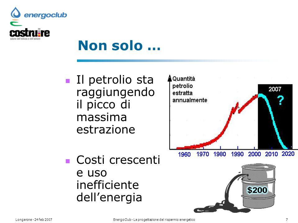 Longarone - 24 feb 2007EnergoClub - La progettazione del risparmio energetico7 Non solo … Il petrolio sta raggiungendo il picco di massima estrazione Costi crescenti e uso inefficiente dellenergia