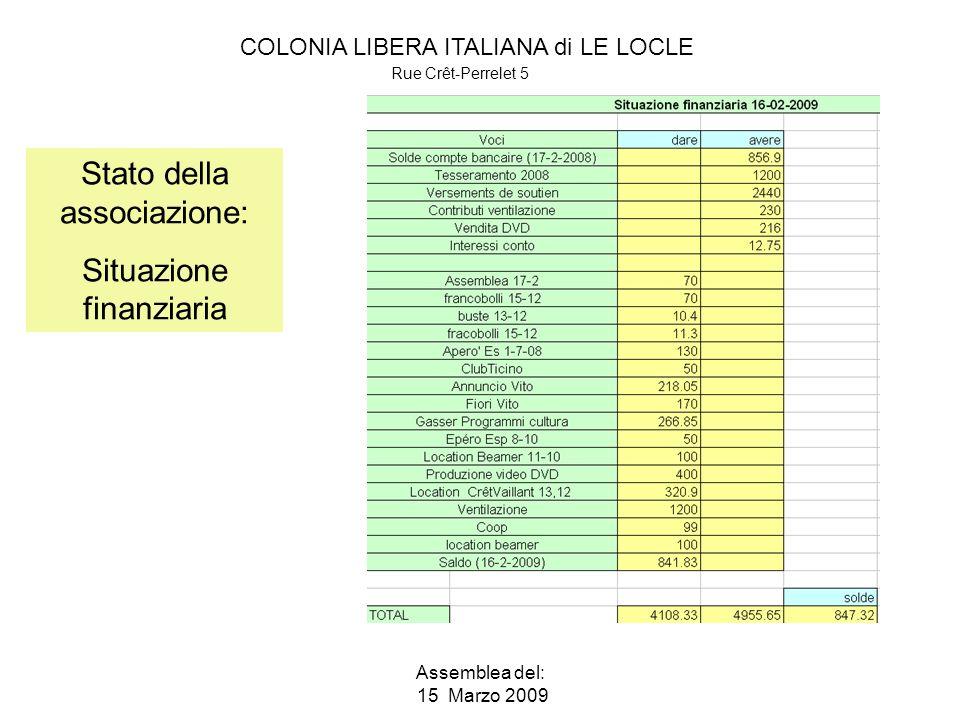 COLONIA LIBERA ITALIANA di LE LOCLE Rue Crêt-Perrelet 5 Assemblea del: 15 Marzo 2009 Stato della associazione: Situazione finanziaria