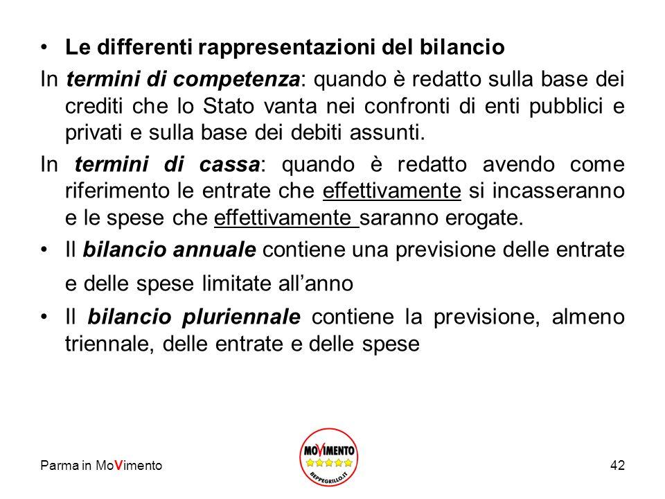 Parma in MoVimento42 Le differenti rappresentazioni del bilancio In termini di competenza: quando è redatto sulla base dei crediti che lo Stato vanta