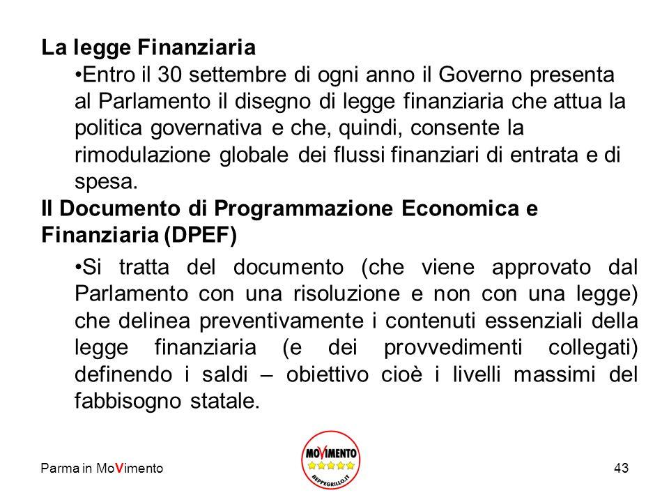 Parma in MoVimento43 La legge Finanziaria Entro il 30 settembre di ogni anno il Governo presenta al Parlamento il disegno di legge finanziaria che att