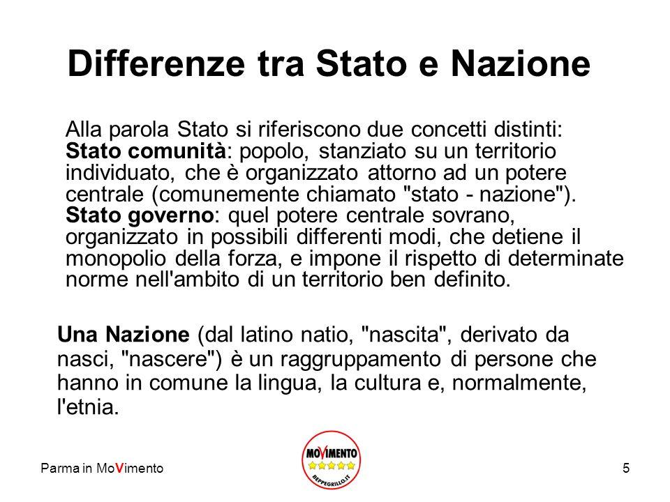 5 Differenze tra Stato e Nazione Alla parola Stato si riferiscono due concetti distinti: Stato comunità: popolo, stanziato su un territorio individuat