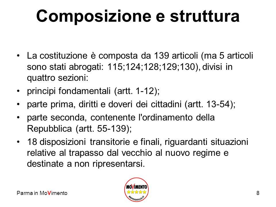 Composizione e struttura La costituzione è composta da 139 articoli (ma 5 articoli sono stati abrogati: 115;124;128;129;130), divisi in quattro sezion