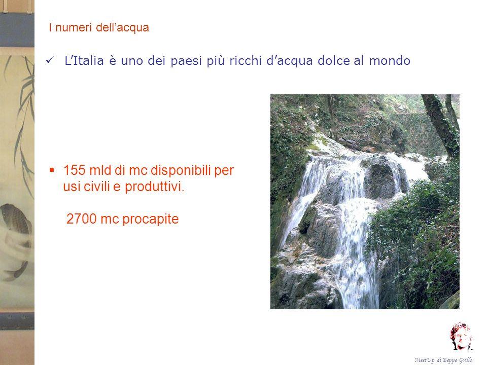 MeetUp di Beppe Grillo I numeri dellacqua LItalia è uno dei paesi più ricchi dacqua dolce al mondo 155 mld di mc disponibili per usi civili e produttivi.
