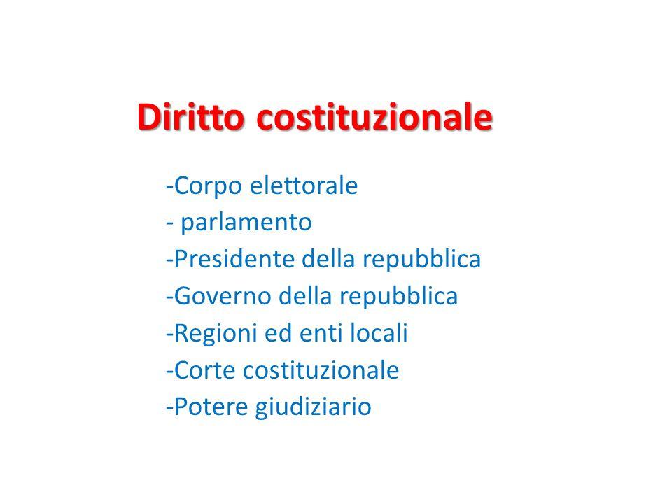 Diritto costituzionale -Corpo elettorale - parlamento -Presidente della repubblica -Governo della repubblica -Regioni ed enti locali -Corte costituzio