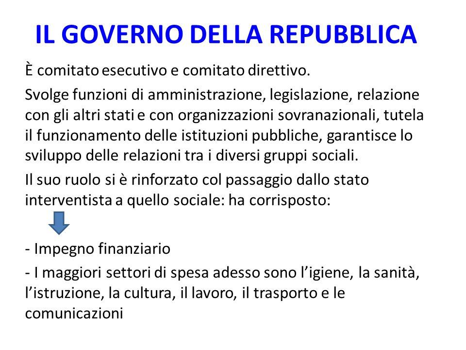 IL GOVERNO DELLA REPUBBLICA È comitato esecutivo e comitato direttivo. Svolge funzioni di amministrazione, legislazione, relazione con gli altri stati