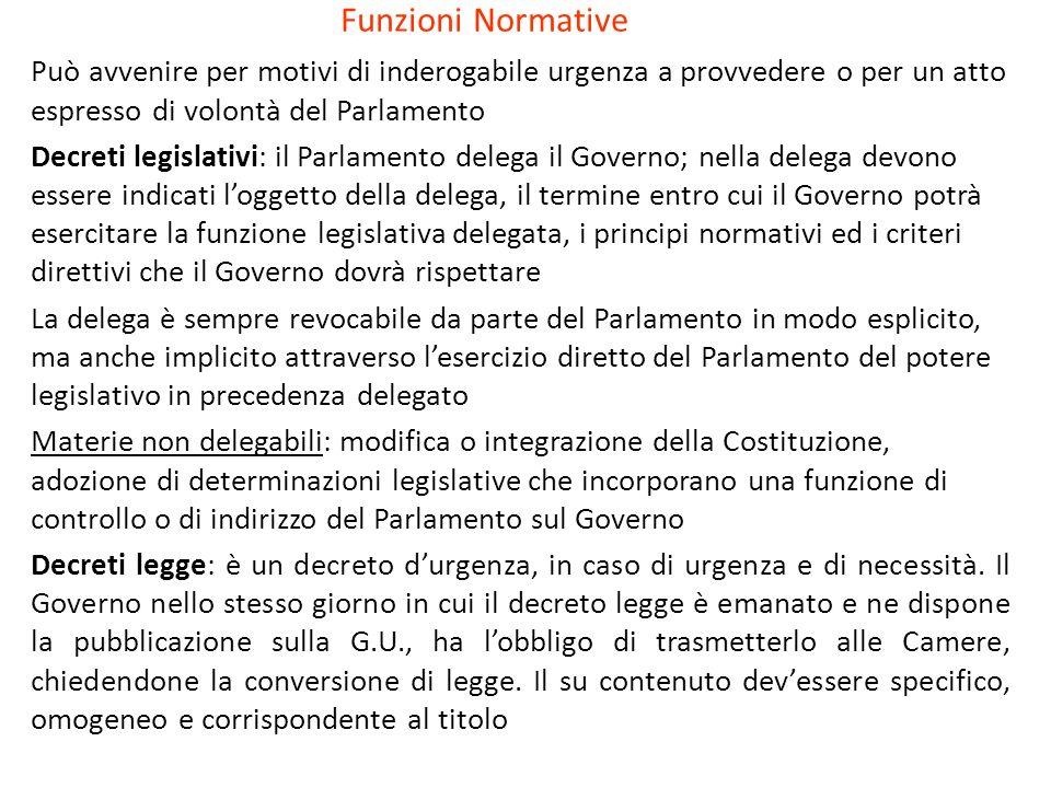 Funzioni Normative Può avvenire per motivi di inderogabile urgenza a provvedere o per un atto espresso di volontà del Parlamento Decreti legislativi: