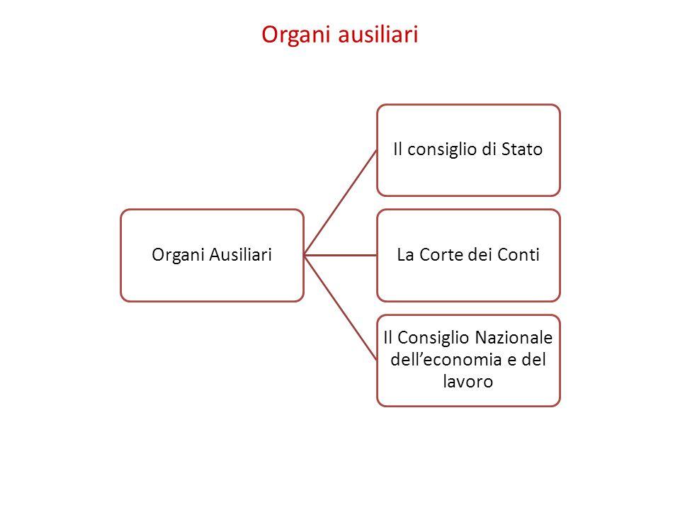 Organi ausiliari Organi AusiliariIl consiglio di StatoLa Corte dei Conti Il Consiglio Nazionale delleconomia e del lavoro