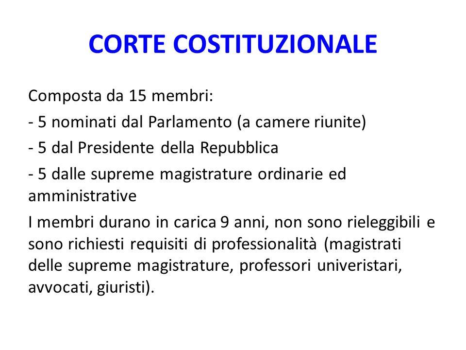 CORTE COSTITUZIONALE Composta da 15 membri: - 5 nominati dal Parlamento (a camere riunite) - 5 dal Presidente della Repubblica - 5 dalle supreme magis