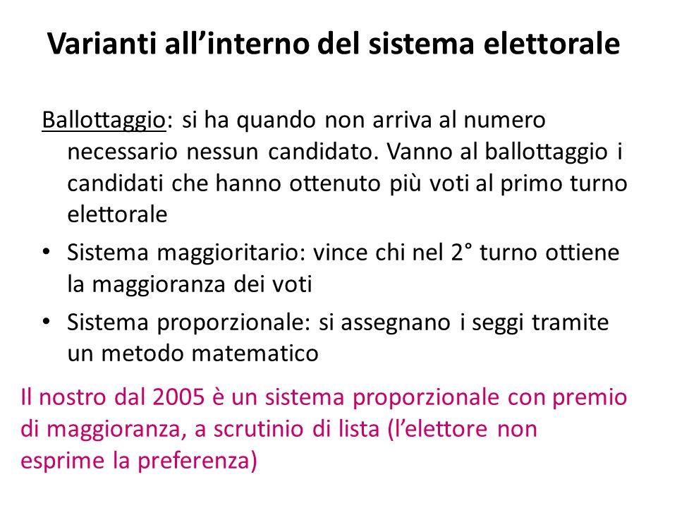 Varianti allinterno del sistema elettorale Ballottaggio: si ha quando non arriva al numero necessario nessun candidato. Vanno al ballottaggio i candid