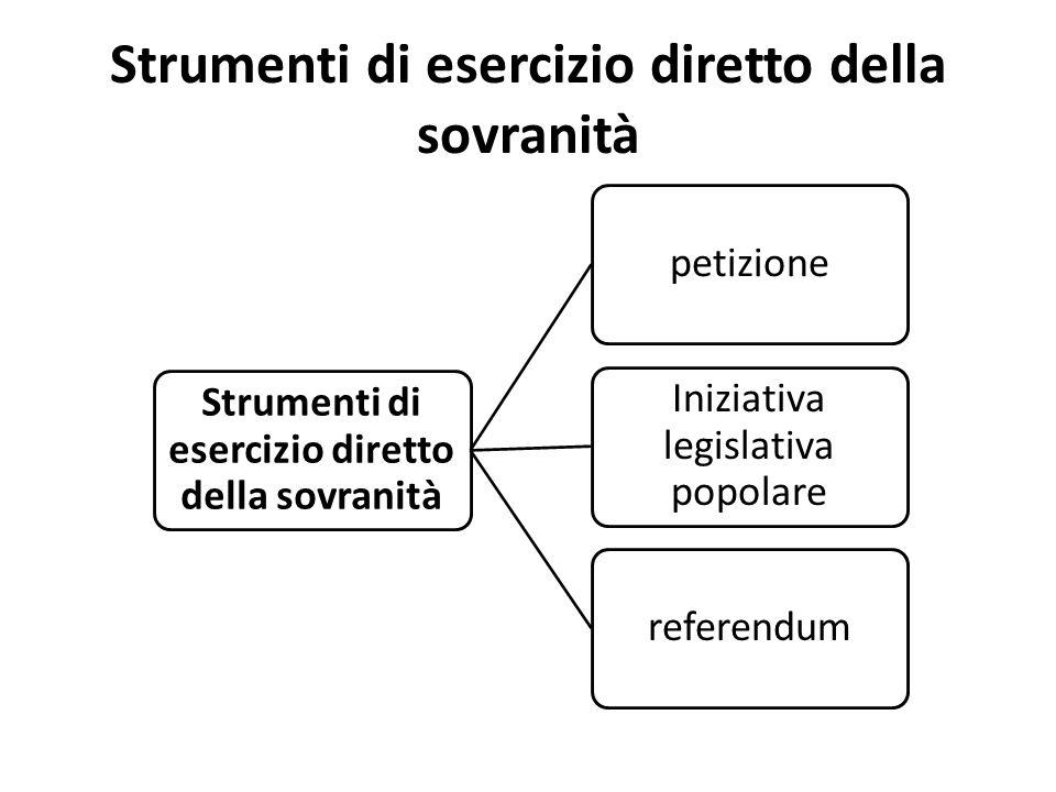 Strumenti di esercizio diretto della sovranità petizione Iniziativa legislativa popolare referendum