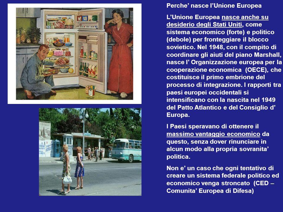 Perche nasce lUnione Europea LUnione Europea nasce anche su desiderio degli Stati Uniti, come sistema economico (forte) e politico (debole) per fronteggiare il blocco sovietico.