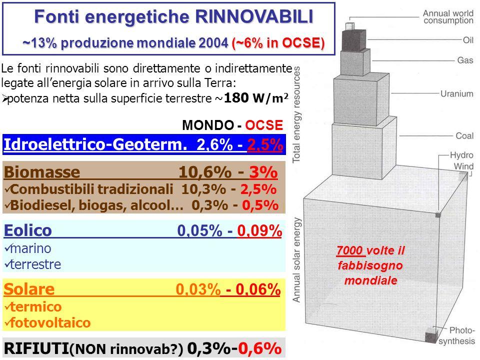 Le fonti rinnovabili sono direttamente o indirettamente legate allenergia solare in arrivo sulla Terra: potenza netta sulla superficie terrestre ~ 180
