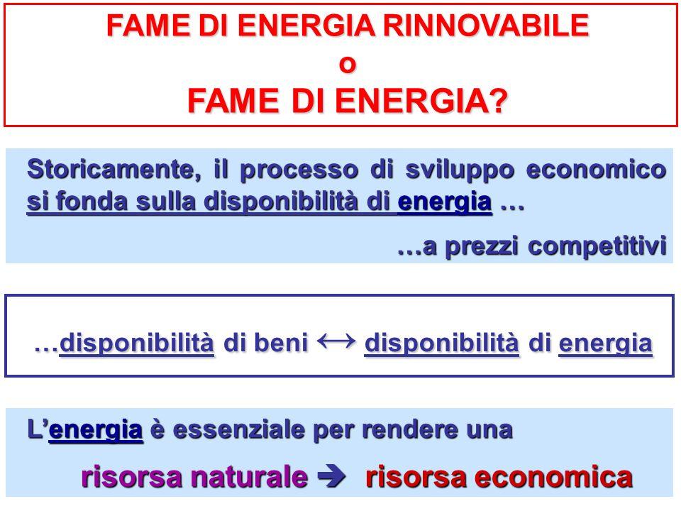 Storicamente, il processo di sviluppo economico si fonda sulla disponibilità di energia … …a prezzi competitivi …disponibilità di beni disponibilità d